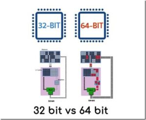 Antara 32-bit VS Dengan 64-bit